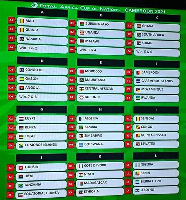 CAF/CAN Cameroun 2021 : Le calendrier des éliminatoires connu