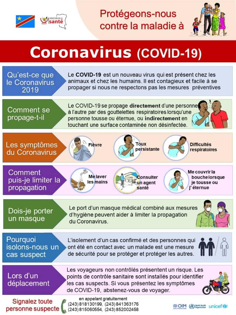 RDC/ Prévention contre COVID-19 : Le gouvernement congolais en mode observatoire et préventif.